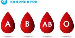 Изследване за определяне на кръвна група и Rh-фактор