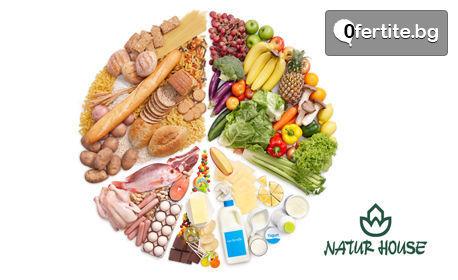Вега тест, плюс хранителен режим, хранителна добавка и две диетологични консултации
